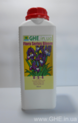 Продам технологию/рецепт по производству GHE- удобрений. Украина